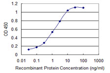 E - SPINK1 Antibody (monoclonal) (M01) AT4023a